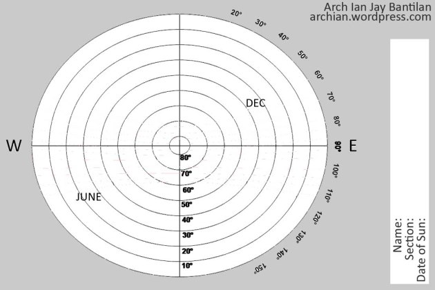 Blank Sun Chart - Solar Path Diagram - Tropical Design Architecture