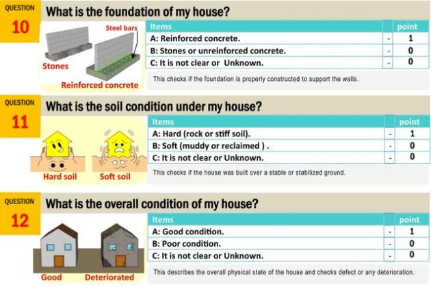 Phivocs10-12 - reinf concrete foundation, hard soil condition, good condition