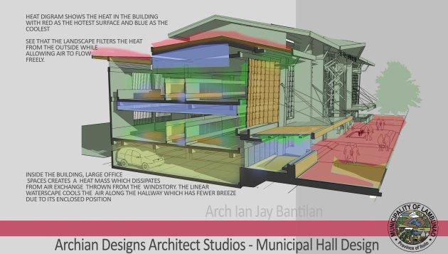 Lambunao Municipal Hall Analysis of Heat and Cool areas of the Building - Iloilo Province - Davao, Leyte, Samar, Cebu, Negros, Pampanga, Ilocos, Cagayan de Oro, Zamboanga